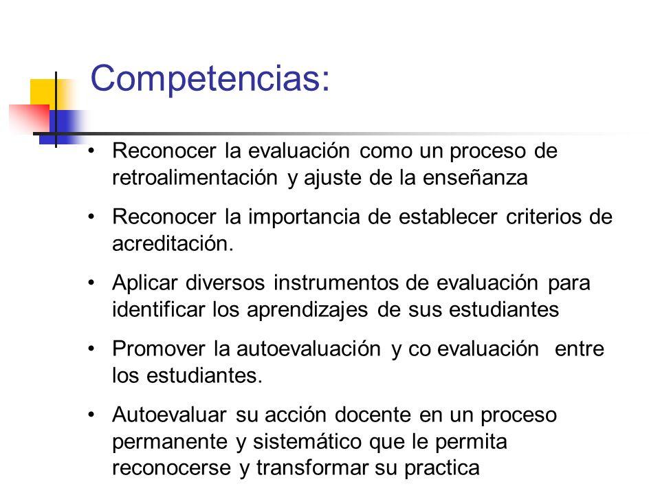 Competencias: Reconocer la evaluación como un proceso de retroalimentación y ajuste de la enseñanza Reconocer la importancia de establecer criterios d