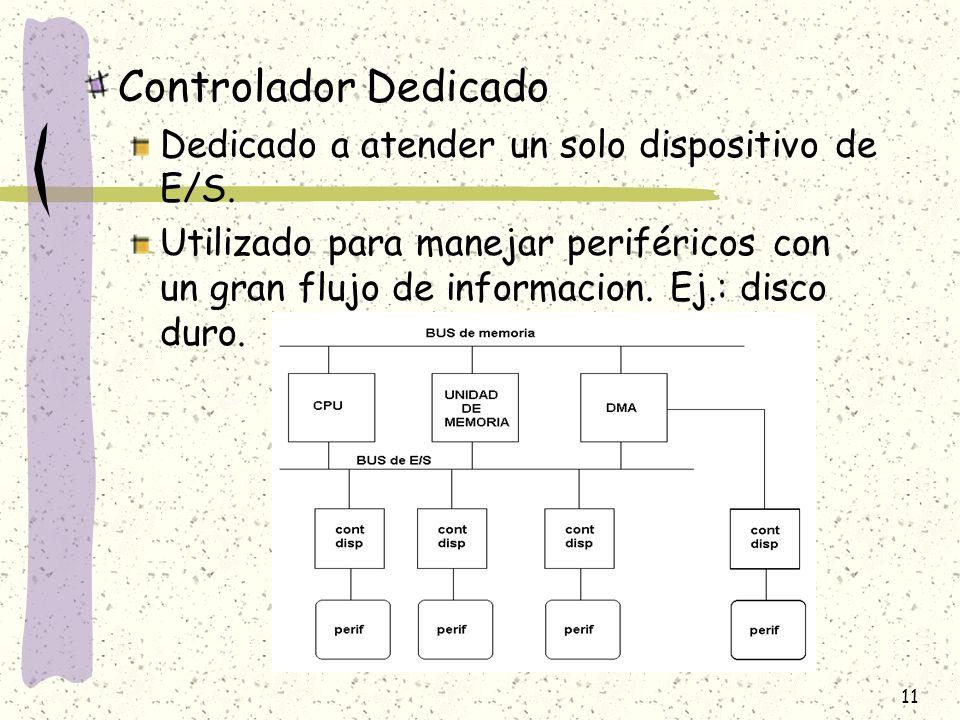 11 Controlador Dedicado Dedicado a atender un solo dispositivo de E/S. Utilizado para manejar periféricos con un gran flujo de informacion. Ej.: disco
