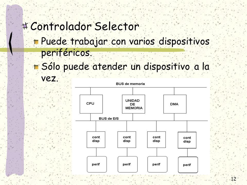 12 Controlador Selector Puede trabajar con varios dispositivos periféricos. Sólo puede atender un dispositivo a la vez.