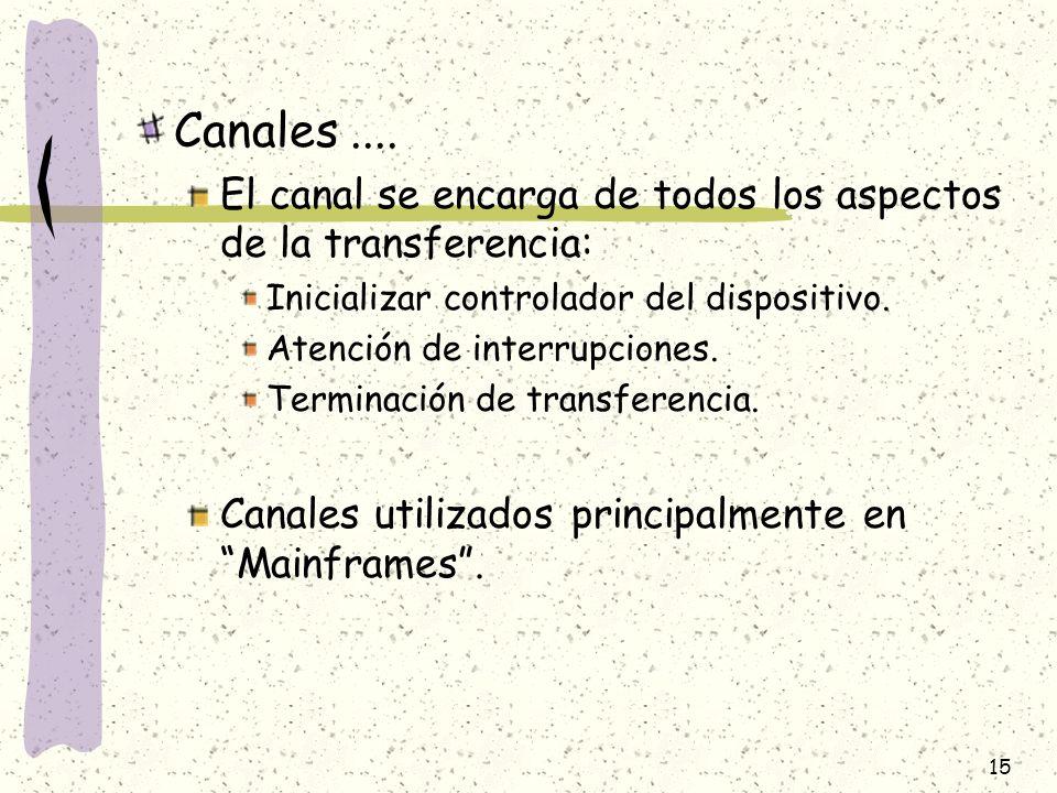 15 Canales.... El canal se encarga de todos los aspectos de la transferencia: Inicializar controlador del dispositivo. Atención de interrupciones. Ter