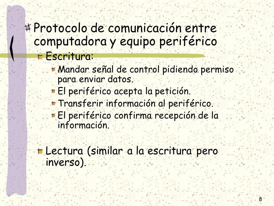 8 Protocolo de comunicación entre computadora y equipo periférico Escritura: Mandar señal de control pidiendo permiso para enviar datos. El periférico