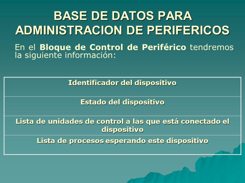 En el Bloque de Control de Periférico tendremos la siguiente información: BASE DE DATOS PARA ADMINISTRACION DE PERIFERICOS Identificador del dispositi