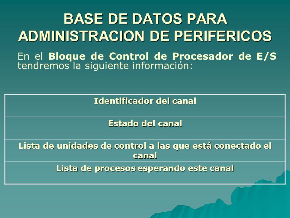 En el Bloque de Control de Procesador de E/S tendremos la siguiente información: BASE DE DATOS PARA ADMINISTRACION DE PERIFERICOS Identificador del ca