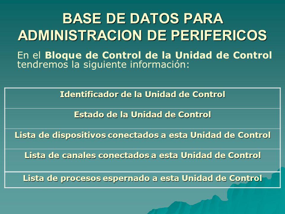 En el Bloque de Control de la Unidad de Control tendremos la siguiente información: BASE DE DATOS PARA ADMINISTRACION DE PERIFERICOS Identificador de