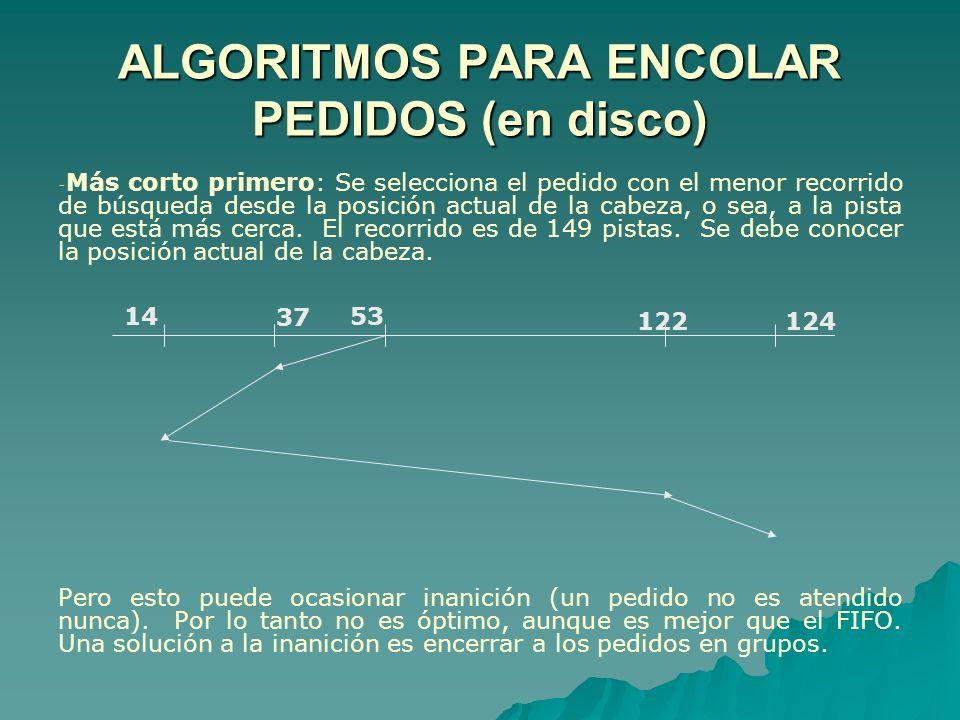 ALGORITMOS PARA ENCOLAR PEDIDOS (en disco) - - Más corto primero: Se selecciona el pedido con el menor recorrido de búsqueda desde la posición actual