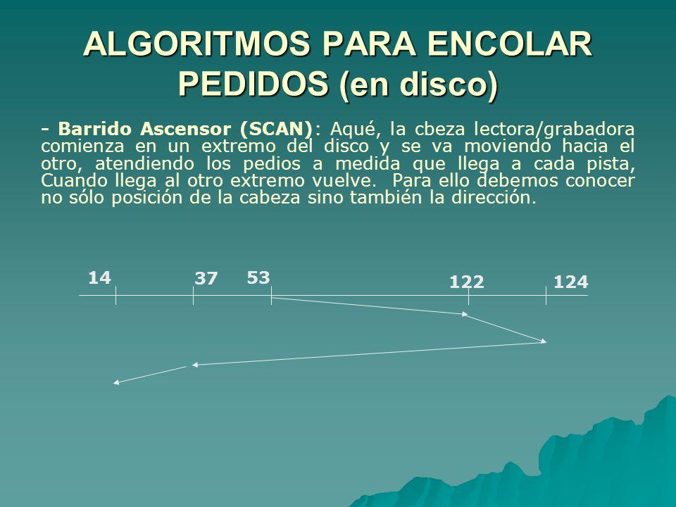 ALGORITMOS PARA ENCOLAR PEDIDOS (en disco) - Barrido Ascensor (SCAN): Aqué, la cbeza lectora/grabadora comienza en un extremo del disco y se va movien