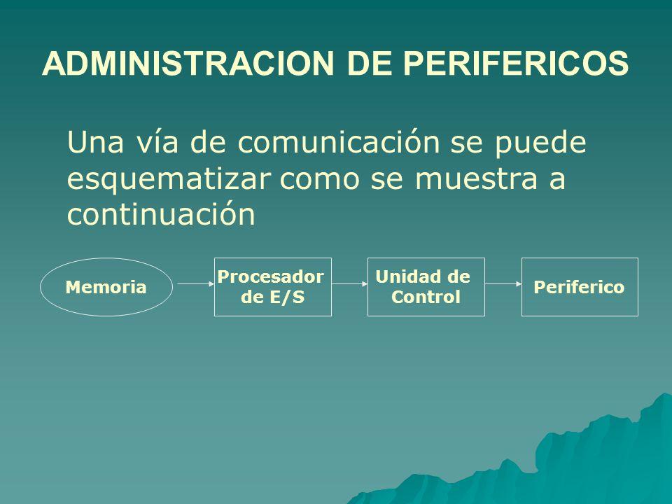 Una vía de comunicación se puede esquematizar como se muestra a continuación Memoria Procesador de E/S Unidad de Control Periferico ADMINISTRACION DE