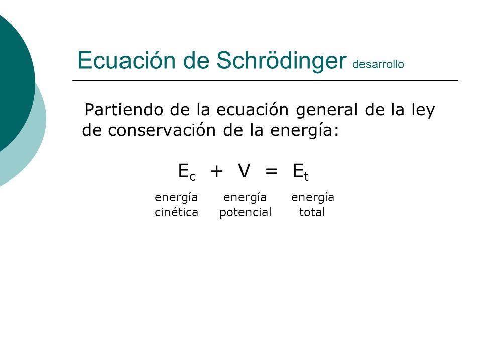 Ecuación de Schrödinger desarrollo Partiendo de la ecuación general de la ley de conservación de la energía: E c + V = E t energía cinética energía po