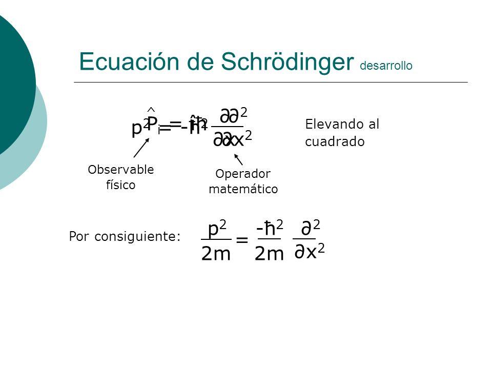 Ecuación de Schrödinger desarrollo P i = îħ ^ x Observable físico Operador matemático p 2 = -ħ 2 2 x 2 p 2 2m -ħ 2 2m 2 x 2 = Elevando al cuadrado Por