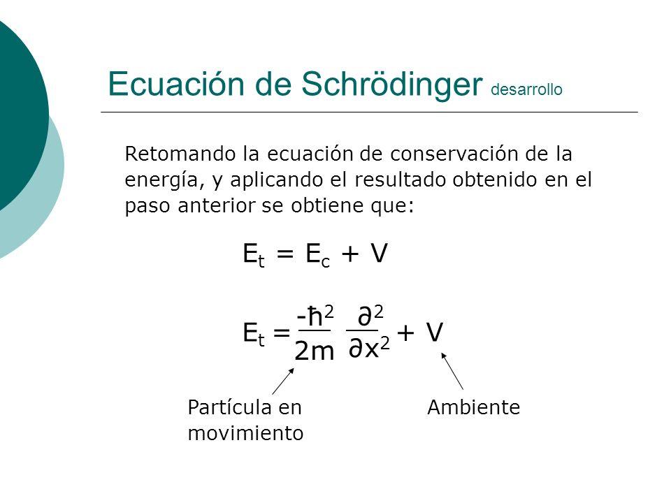 Ecuación de Schrödinger desarrollo Retomando la ecuación de conservación de la energía, y aplicando el resultado obtenido en el paso anterior se obtie