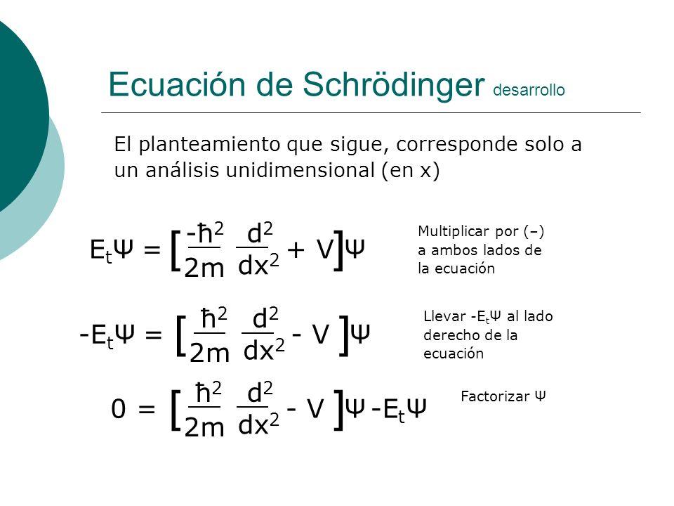 Ecuación de Schrödinger desarrollo El planteamiento que sigue, corresponde solo a un análisis unidimensional (en x) EtΨ =EtΨ = -ħ 2 2m d2 d2 dx2dx2 +