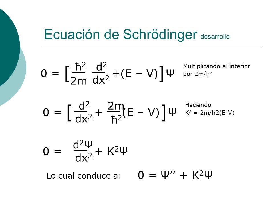 Ecuación de Schrödinger desarrollo 0 = ħ 2 2m d2 d2 dx2dx2 +(E – V) [] Ψ Multiplicando al interior por 2m/ħ 2 0 = d2 d2 dx2dx2 + (E – V) [] Ψ 2m ħ 2 H