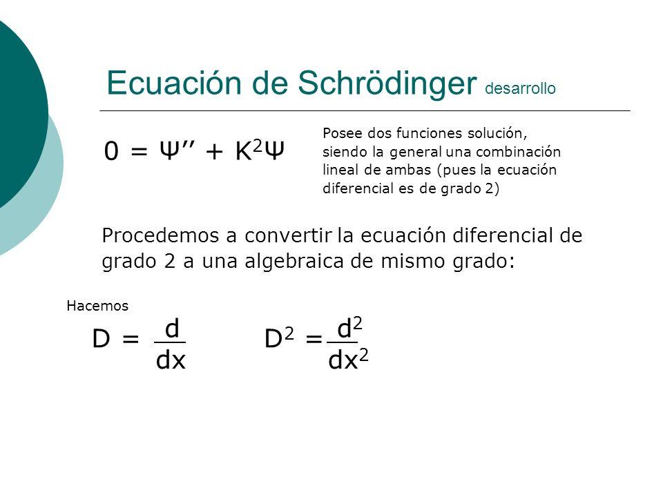 Ecuación de Schrödinger desarrollo 0 = Ψ + K 2 Ψ Posee dos funciones solución, siendo la general una combinación lineal de ambas (pues la ecuación dif