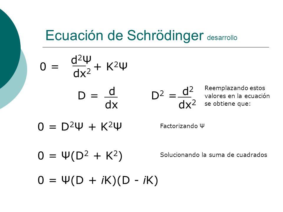 Ecuación de Schrödinger desarrollo 0 = d2Ψd2Ψ dx2dx2 + K 2 Ψ D = d dxdx D 2 = d2 d2 dx2dx2 Reemplazando estos valores en la ecuación se obtiene que: 0