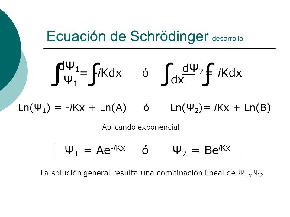 Ecuación de Schrödinger desarrollo = -iKdx ó = iKdx Ψ1Ψ1 dΨ2dΨ2 dxdx dΨ 1 Ln(Ψ 1 ) = -iKx + Ln(A) ó Ln(Ψ 2 )= iKx + Ln(B) Aplicando exponencial Ψ 1 =