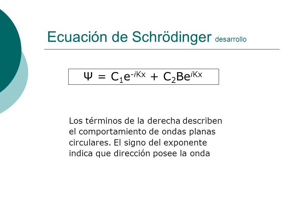 Ecuación de Schrödinger desarrollo Ψ = C 1 e -iKx + C 2 Be iKx Los términos de la derecha describen el comportamiento de ondas planas circulares. El s