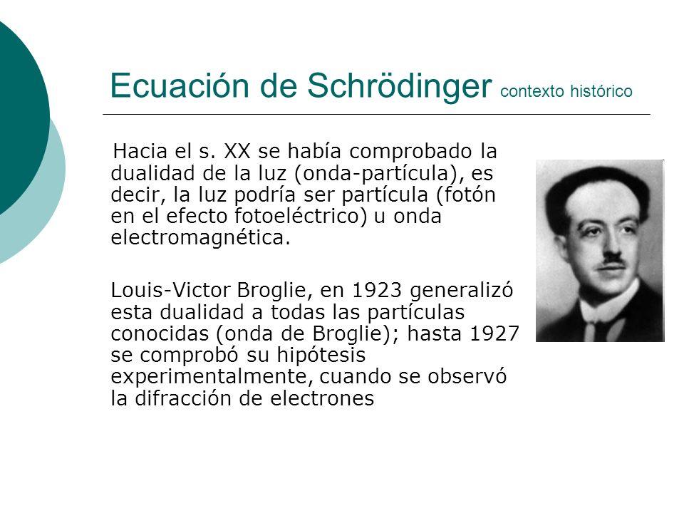 Ecuación de Schrödinger contexto histórico Hacia el s. XX se había comprobado la dualidad de la luz (onda-partícula), es decir, la luz podría ser part