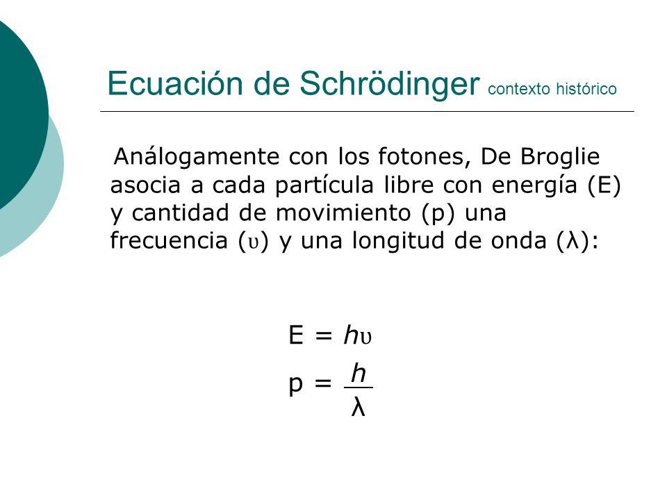 Ecuación de Schrödinger contexto histórico Análogamente con los fotones, De Broglie asocia a cada partícula libre con energía (E) y cantidad de movimi