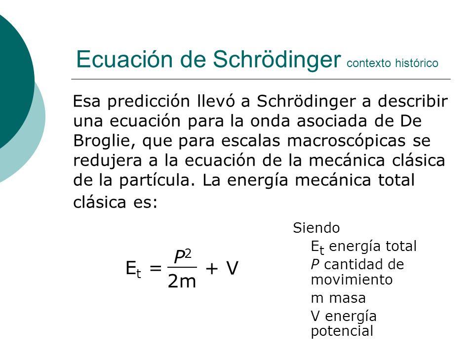 Ecuación de Schrödinger contexto histórico Esa predicción llevó a Schrödinger a describir una ecuación para la onda asociada de De Broglie, que para e