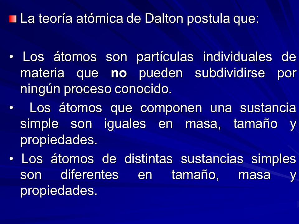 La teoría atómica de Dalton postula que: Los átomos son partículas individuales de materia que no pueden subdividirse por ningún proceso conocido. Los