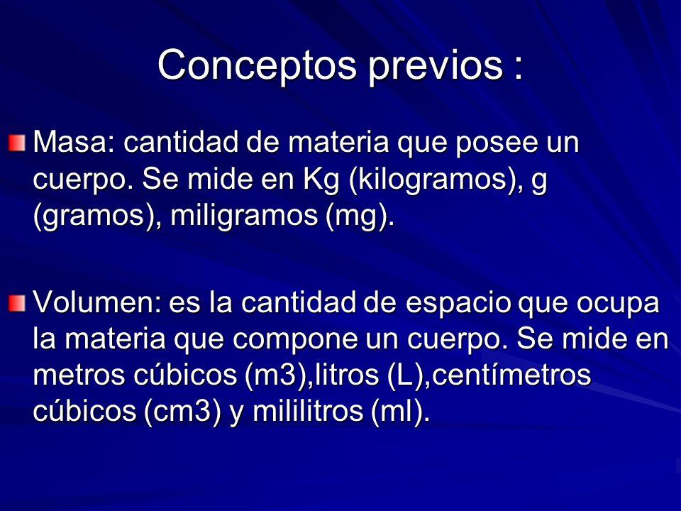 Conceptos previos : Masa: cantidad de materia que posee un cuerpo. Se mide en Kg (kilogramos), g (gramos), miligramos (mg). Volumen: es la cantidad de