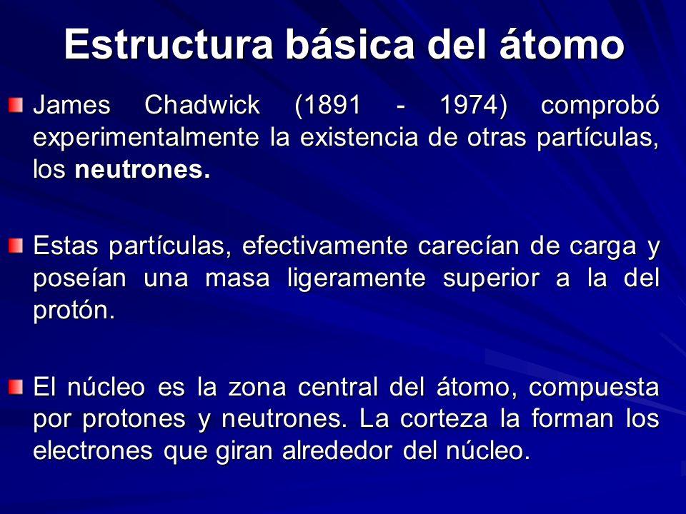 Estructura básica del átomo James Chadwick (1891 - 1974) comprobó experimentalmente la existencia de otras partículas, los neutrones. Estas partículas