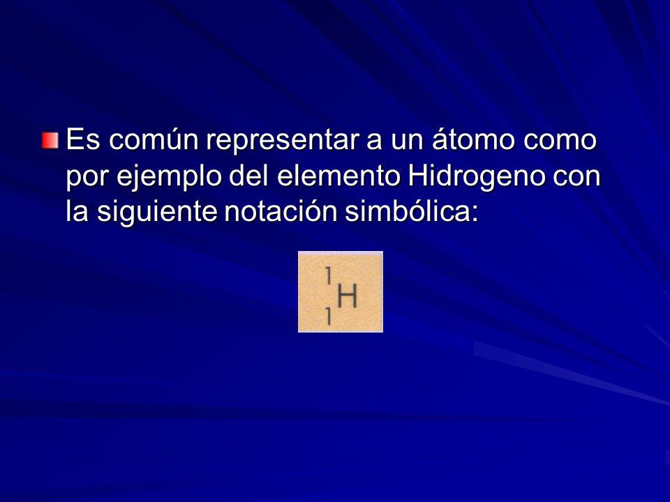 Es común representar a un átomo como por ejemplo del elemento Hidrogeno con la siguiente notación simbólica: