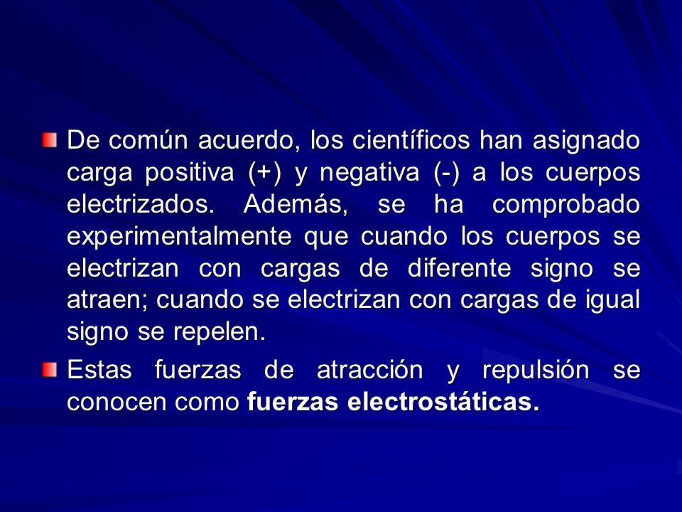 De común acuerdo, los científicos han asignado carga positiva (+) y negativa (-) a los cuerpos electrizados. Además, se ha comprobado experimentalment