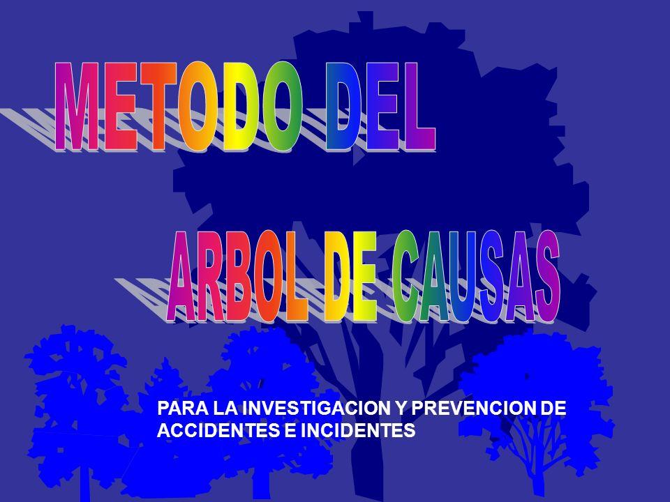 PARA LA INVESTIGACION Y PREVENCION DE ACCIDENTES E INCIDENTES