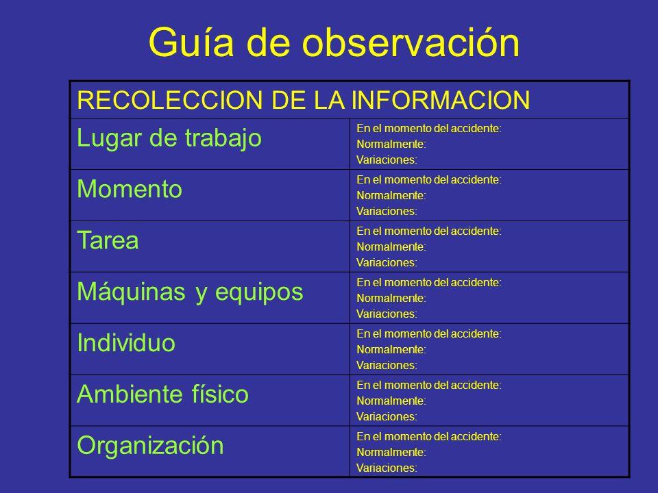 Guía de observación RECOLECCION DE LA INFORMACION Lugar de trabajo En el momento del accidente: Normalmente: Variaciones: Momento En el momento del ac