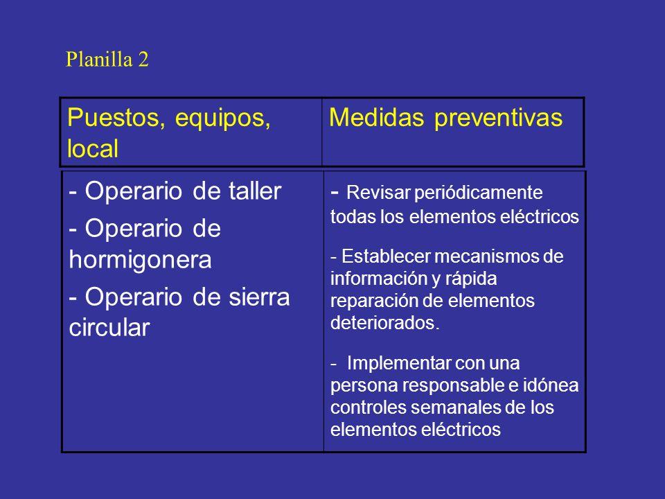 Planilla 2 Puestos, equipos, local Medidas preventivas - Operario de taller - Operario de hormigonera - Operario de sierra circular - Revisar periódic