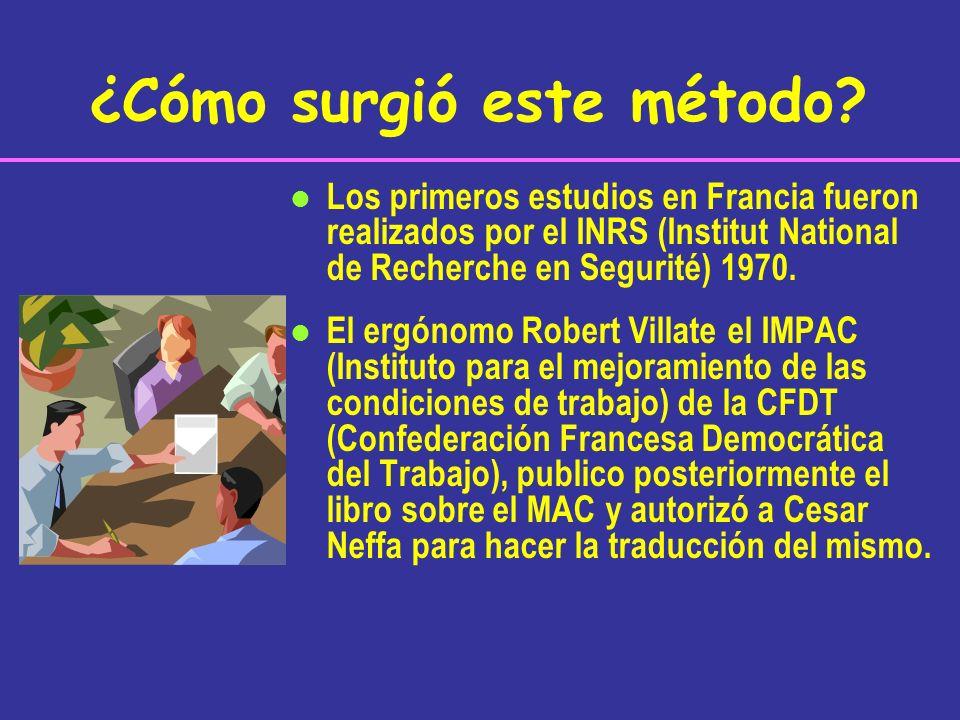 ¿Cómo surgió este método? l Los primeros estudios en Francia fueron realizados por el INRS (Institut National de Recherche en Segurité) 1970. l El erg