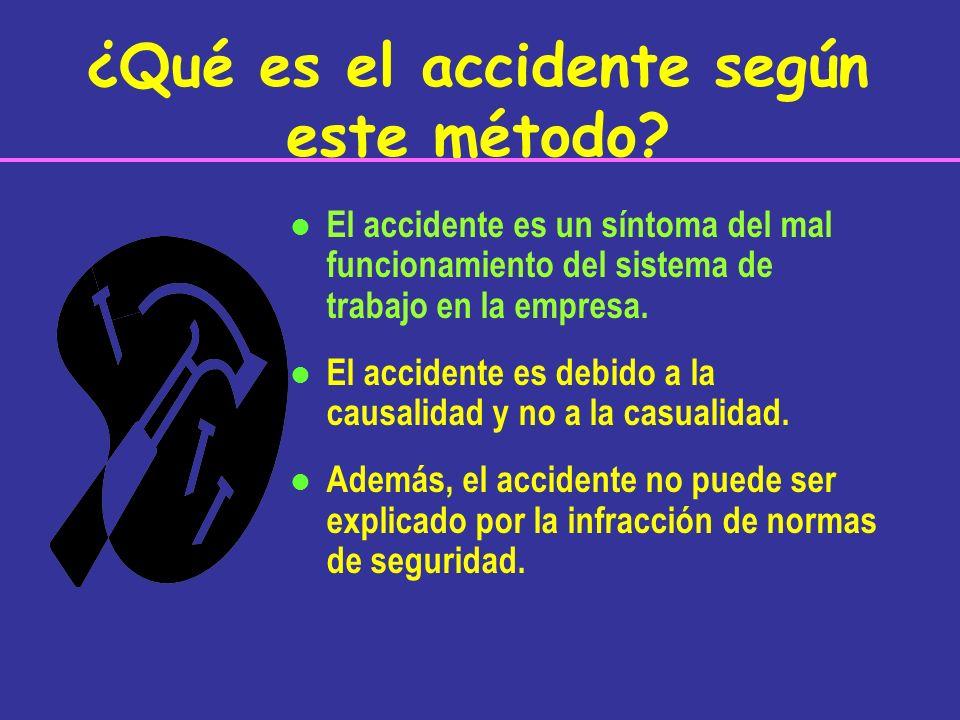 ¿Qué es el accidente según este método? l El accidente es un síntoma del mal funcionamiento del sistema de trabajo en la empresa. l El accidente es de