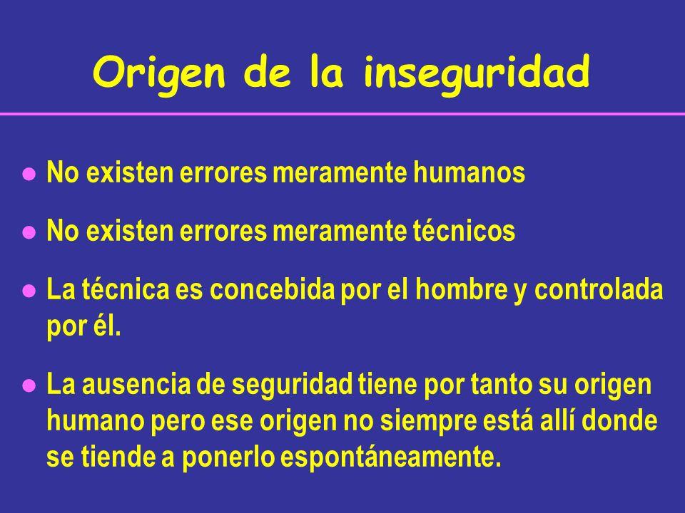 Origen de la inseguridad l No existen errores meramente humanos l No existen errores meramente técnicos l La técnica es concebida por el hombre y cont