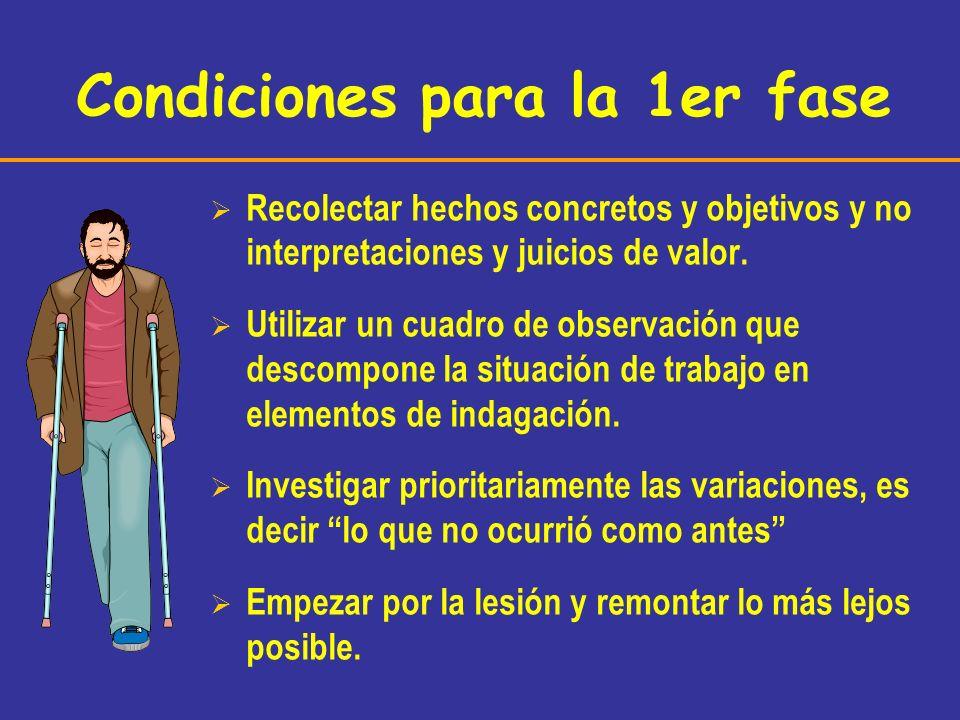 Condiciones para la 1er fase Recolectar hechos concretos y objetivos y no interpretaciones y juicios de valor. Utilizar un cuadro de observación que d