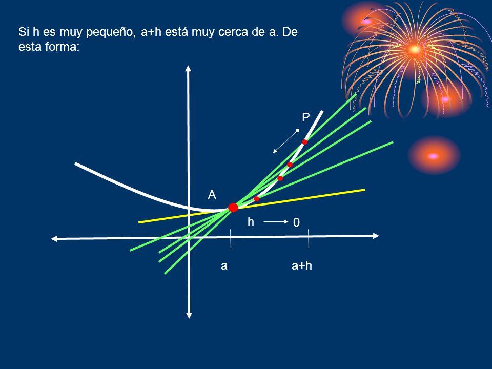 Si h es muy pequeño, a+h está muy cerca de a. De esta forma: A aa+h P h 0