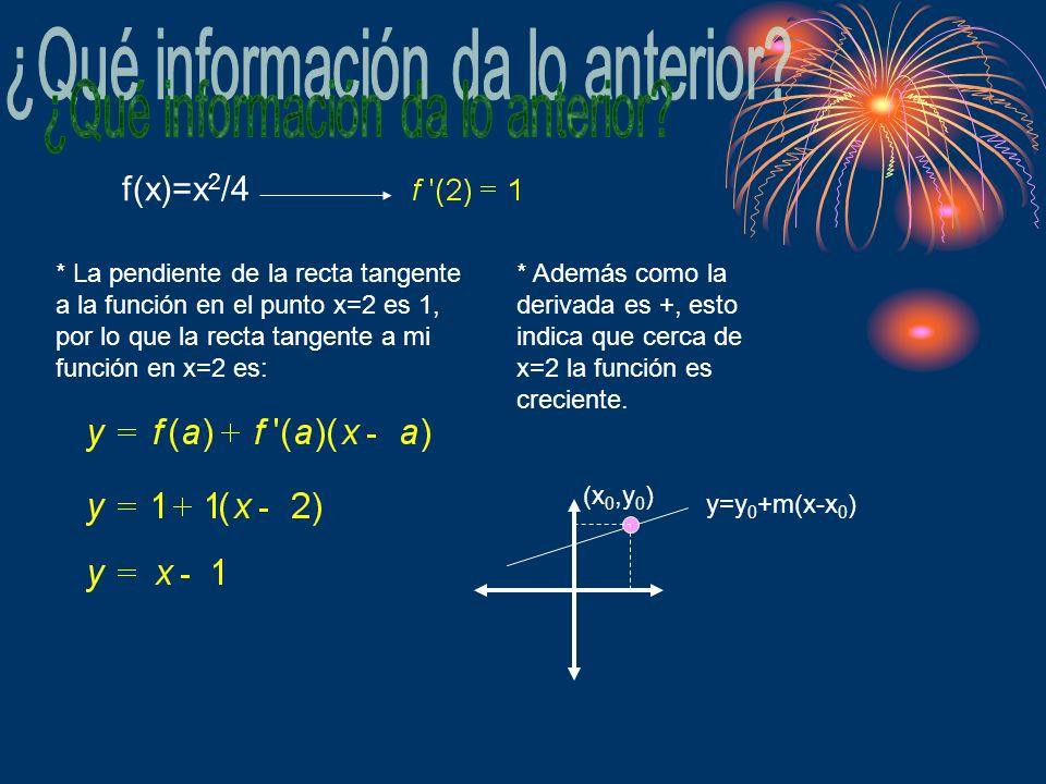 * La pendiente de la recta tangente a la función en el punto x=2 es 1, por lo que la recta tangente a mi función en x=2 es: f(x)=x 2 /4 * Además como