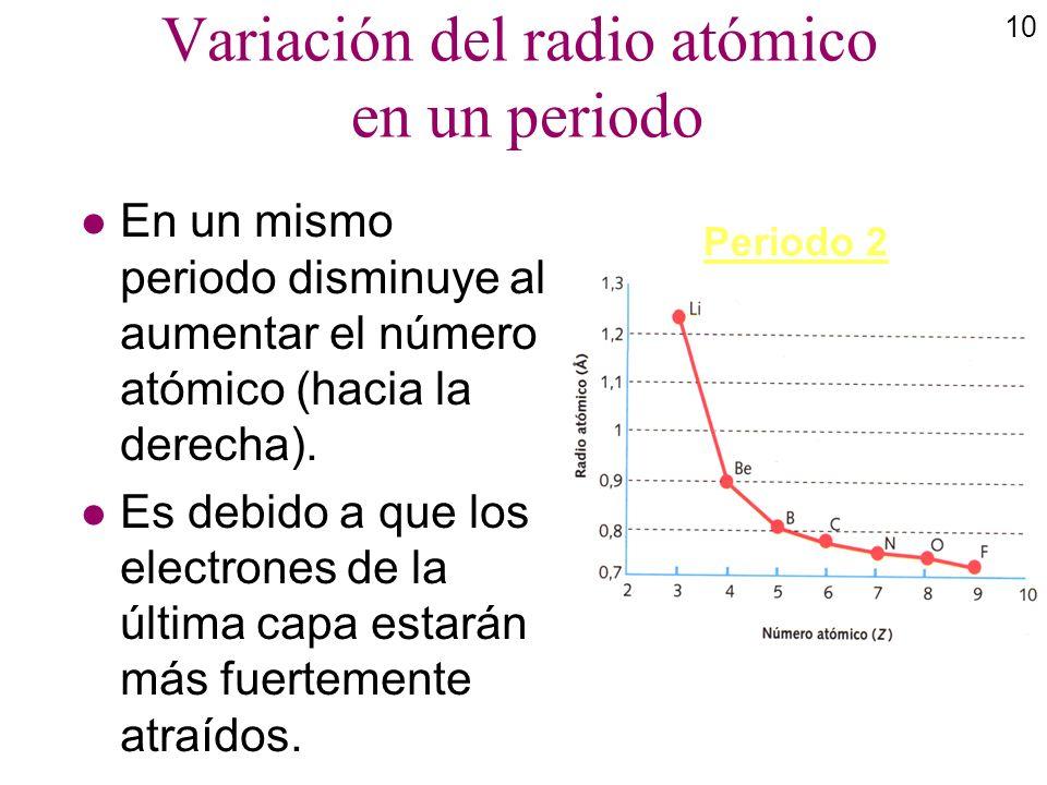10 Variación del radio atómico en un periodo l En un mismo periodo disminuye al aumentar el número atómico (hacia la derecha). l Es debido a que los e