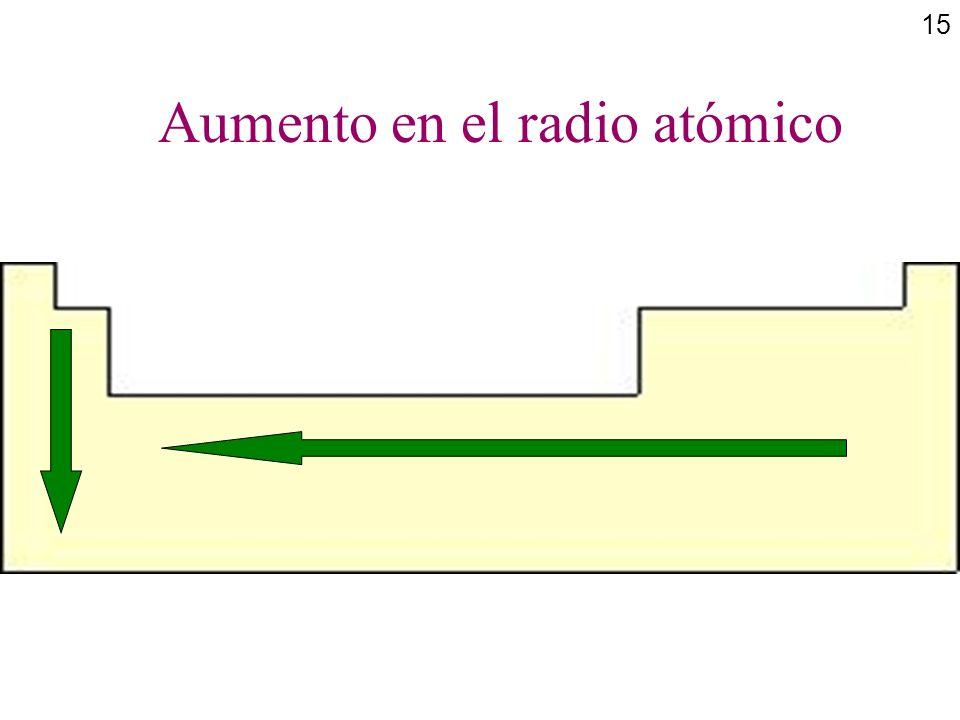 15 Aumento en el radio atómico