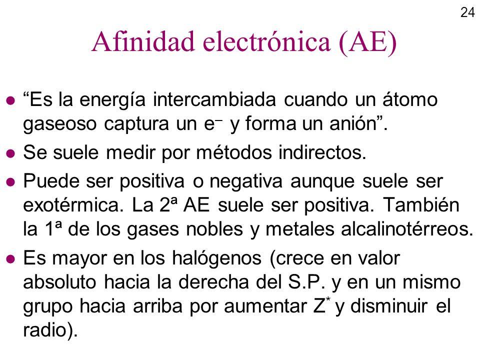 24 Afinidad electrónica (AE) l Es la energía intercambiada cuando un átomo gaseoso captura un e – y forma un anión. l Se suele medir por métodos indir