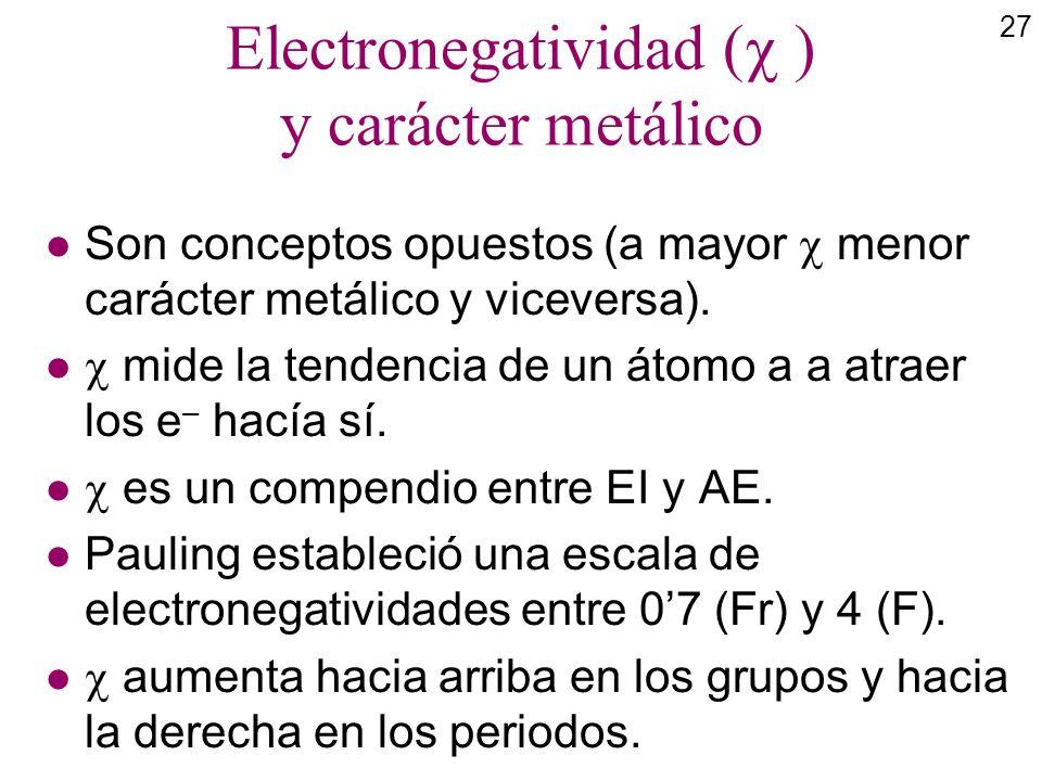 27 Electronegatividad ( ) y carácter metálico l Son conceptos opuestos (a mayor menor carácter metálico y viceversa). l mide la tendencia de un átomo