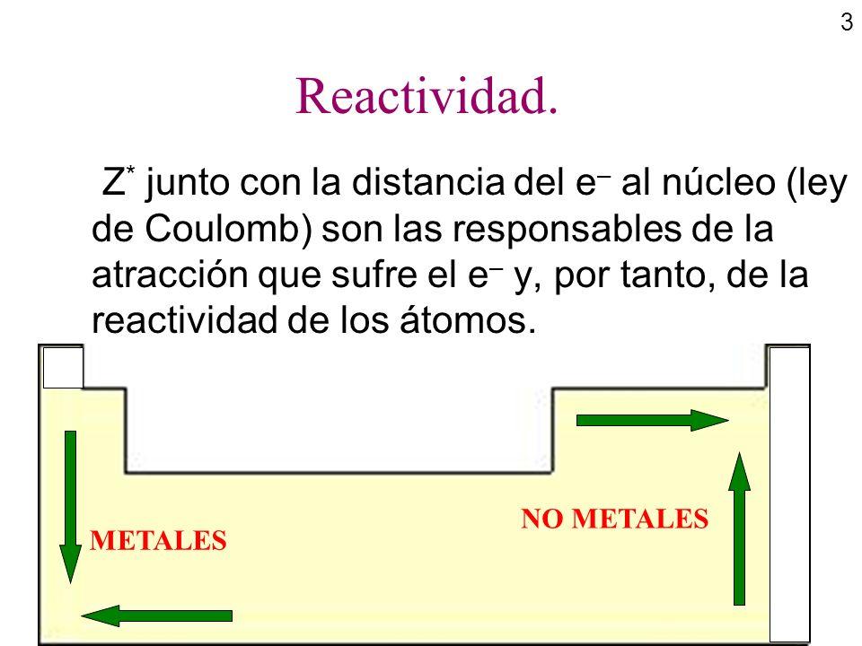 3 Reactividad. Z * junto con la distancia del e – al núcleo (ley de Coulomb) son las responsables de la atracción que sufre el e – y, por tanto, de la