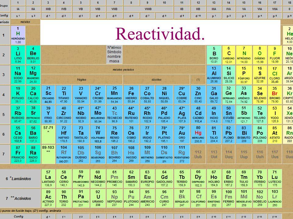 4 Reactividad.