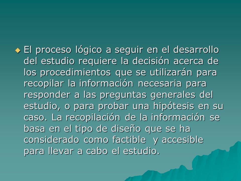 El proceso lógico a seguir en el desarrollo del estudio requiere la decisión acerca de los procedimientos que se utilizarán para recopilar la informac