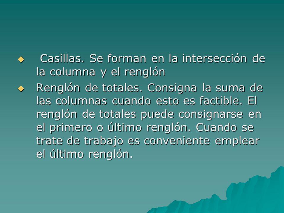 Casillas. Se forman en la intersección de la columna y el renglón Casillas. Se forman en la intersección de la columna y el renglón Renglón de totales