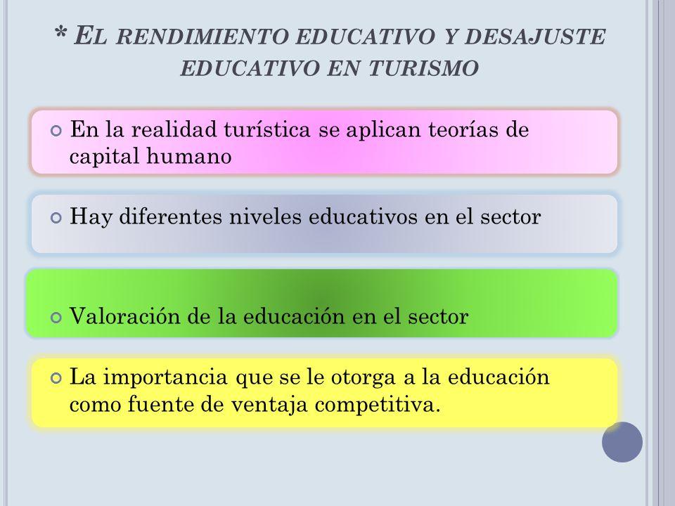 * E L RENDIMIENTO EDUCATIVO Y DESAJUSTE EDUCATIVO EN TURISMO En la realidad turística se aplican teorías de capital humano Hay diferentes niveles educ