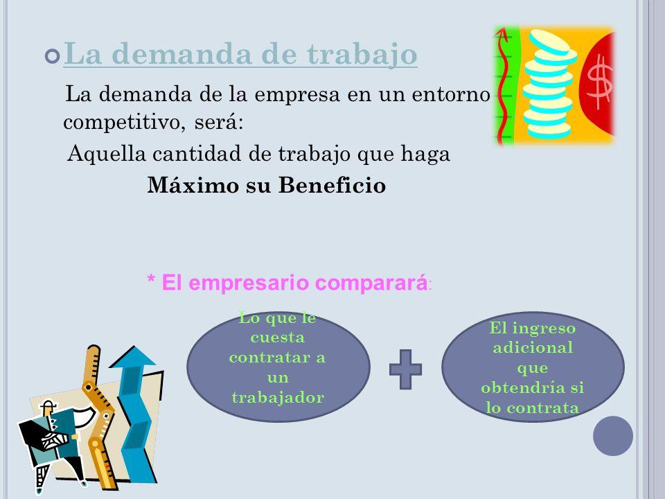 La demanda de trabajo La demanda de la empresa en un entorno competitivo, será: Aquella cantidad de trabajo que haga Máximo su Beneficio * El empresar