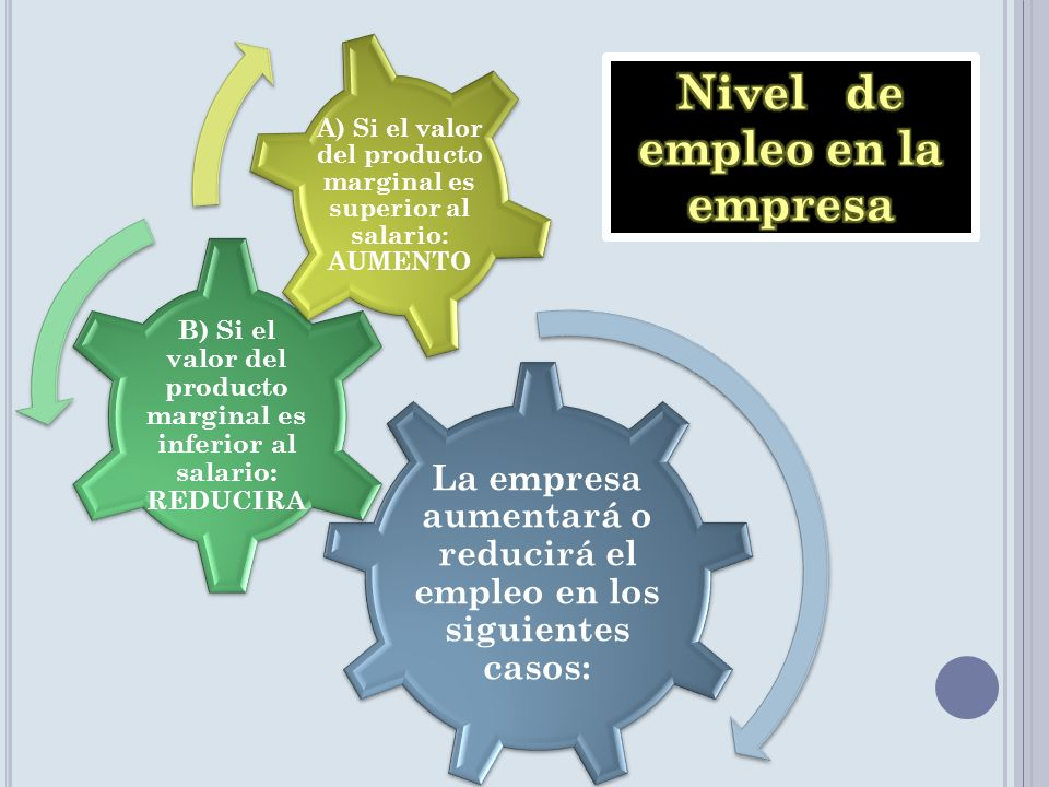 La empresa aumentará o reducirá el empleo en los siguientes casos: B) Si el valor del producto marginal es inferior al salario: REDUCIRA A) Si el valo