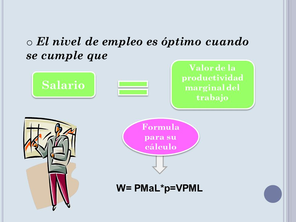 o El nivel de empleo es óptimo cuando se cumple que Salario Valor de la productividad marginal del trabajo W= PMaL*p=VPML Formula para su cálculo