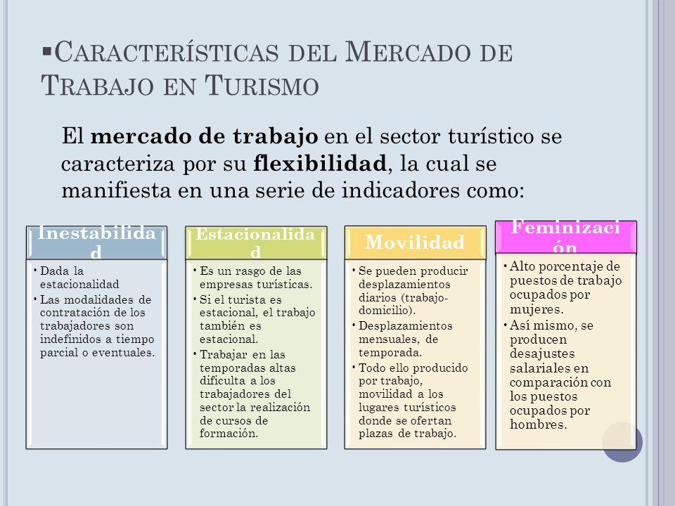 C ARACTERÍSTICAS DEL M ERCADO DE T RABAJO EN T URISMO El mercado de trabajo en el sector turístico se caracteriza por su flexibilidad, la cual se mani